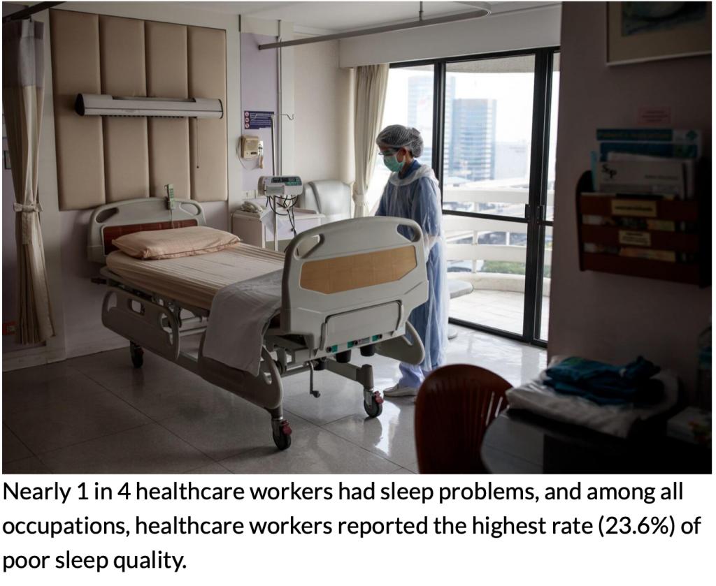 Mental Health Burden During COVID-19